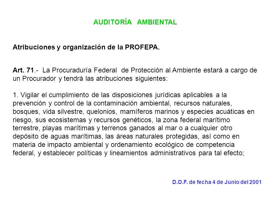 Atribuciones y organización de la PROFEPA.