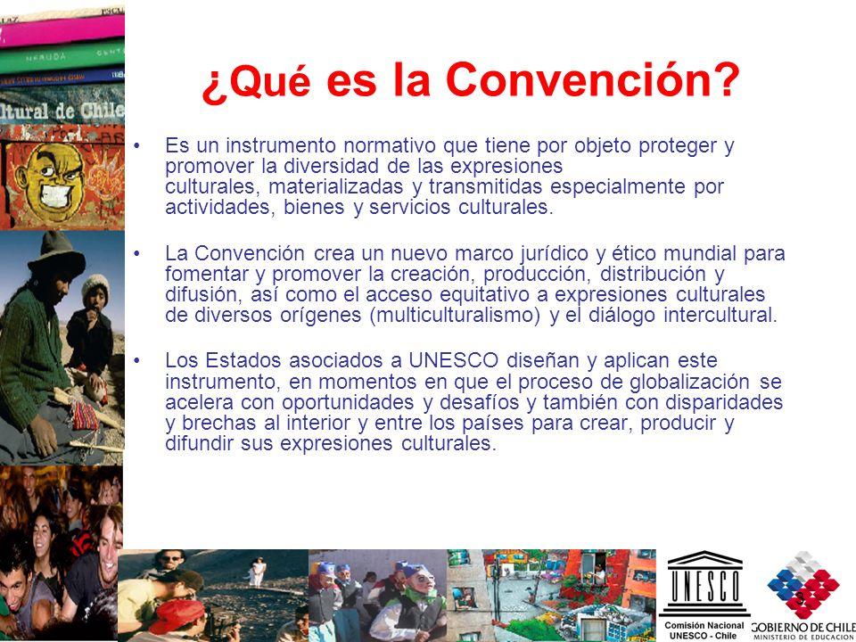 ¿Qué es la Convención