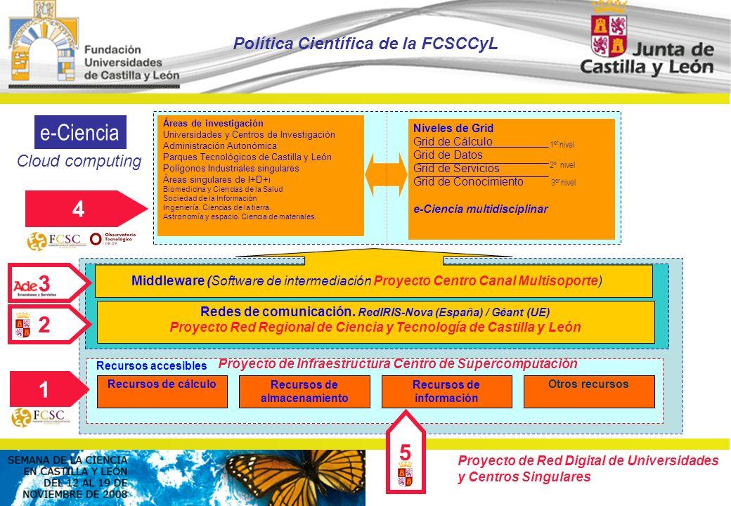 e-Ciencia 4 3 2 1 5 Política Científica de la FCSCCyL Cloud computing