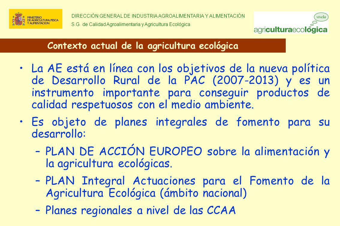 Contexto actual de la agricultura ecológica