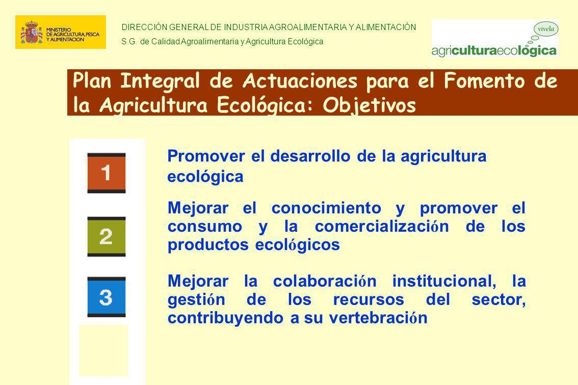 Plan Integral de Actuaciones para el Fomento de la Agricultura Ecológica: Objetivos