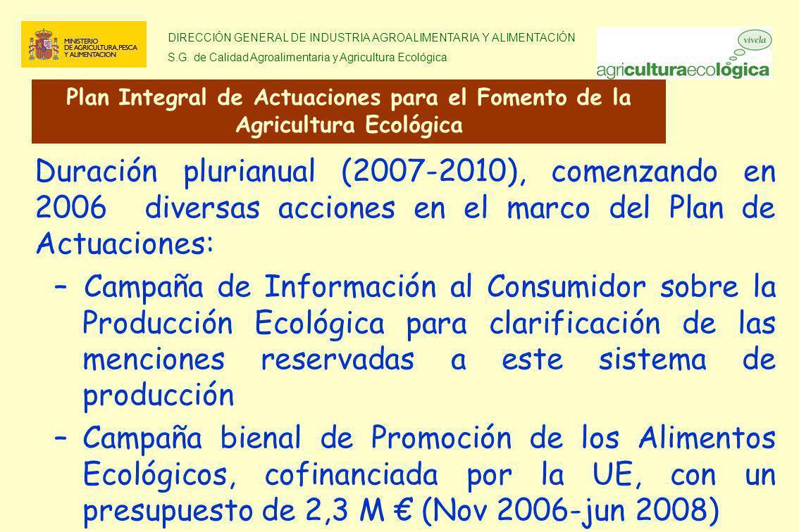Plan Integral de Actuaciones para el Fomento de la Agricultura Ecológica