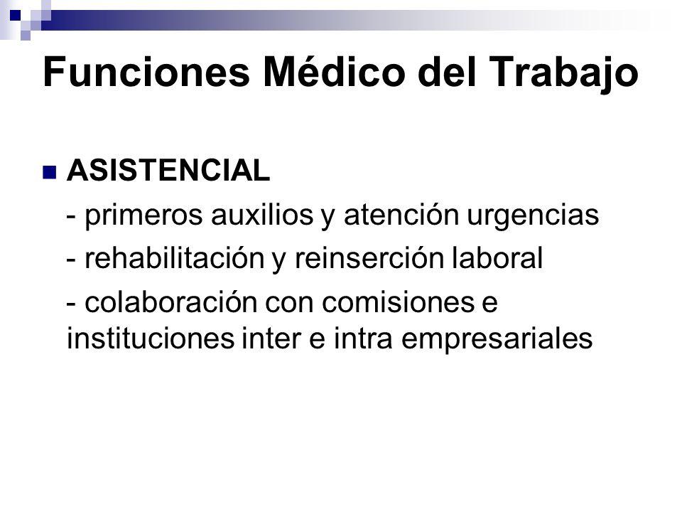 Funciones Médico del Trabajo