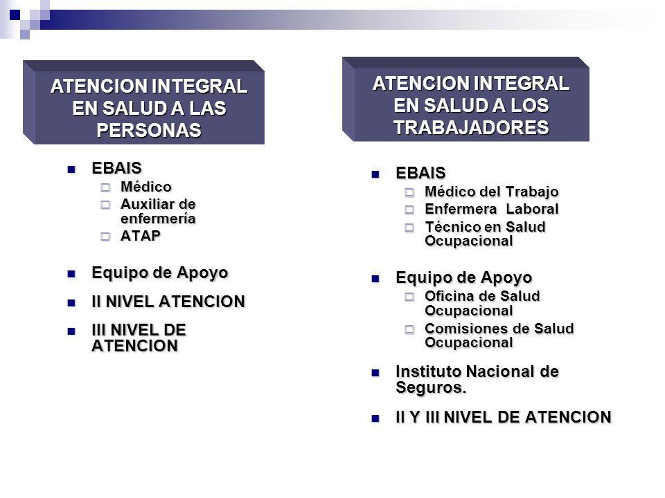 ATENCION INTEGRAL ATENCION INTEGRAL EN SALUD A LOS
