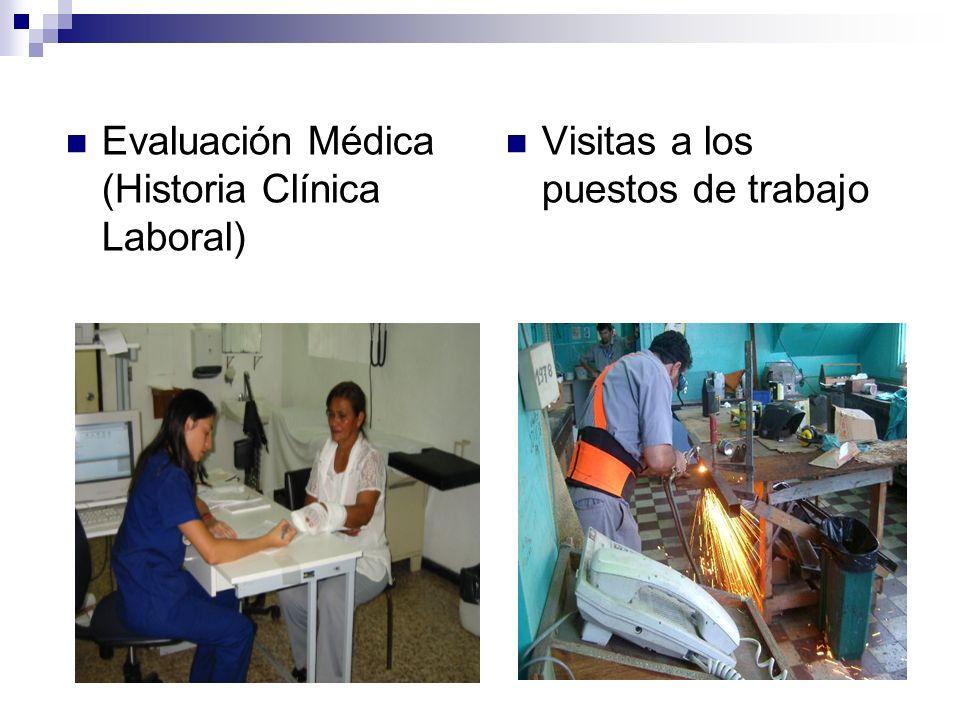 Evaluación Médica (Historia Clínica Laboral)