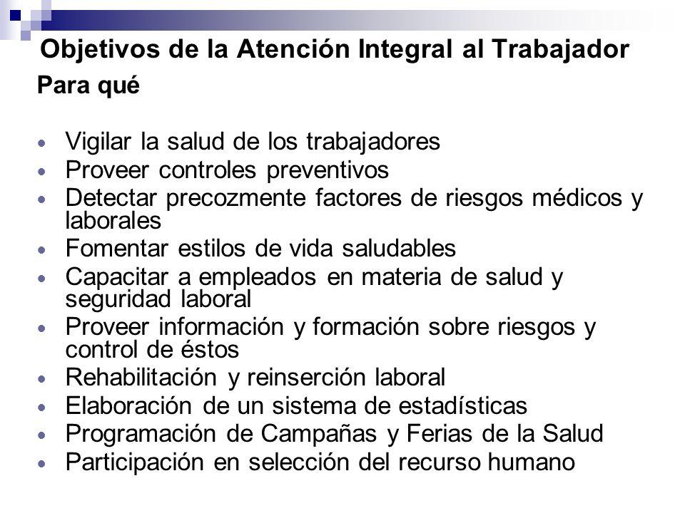Objetivos de la Atención Integral al Trabajador