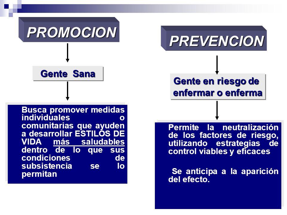 PROMOCION PREVENCION Gente Sana Gente en riesgo de enfermar o enferma