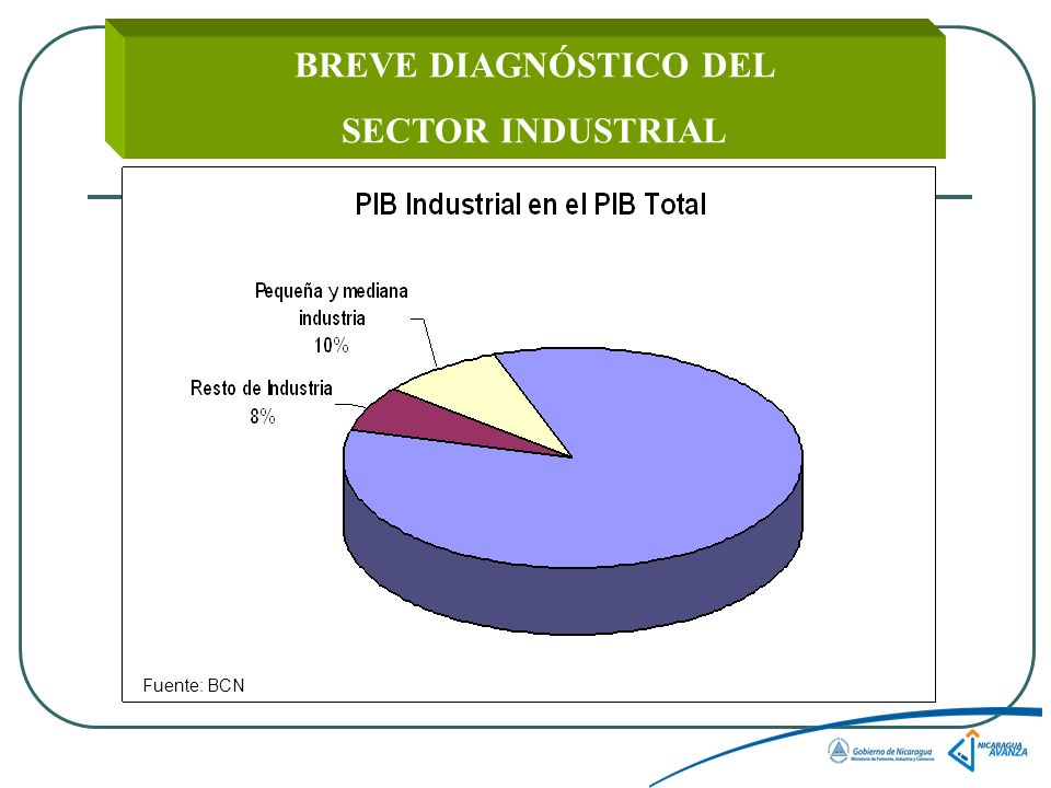 BREVE DIAGNÓSTICO DEL SECTOR INDUSTRIAL