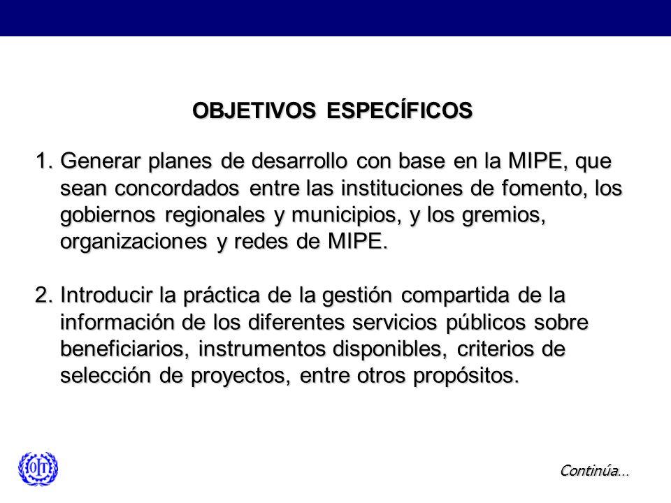 PROGRAMA CHILE EMPRENDE OBJETIVOS ESPECÍFICOS