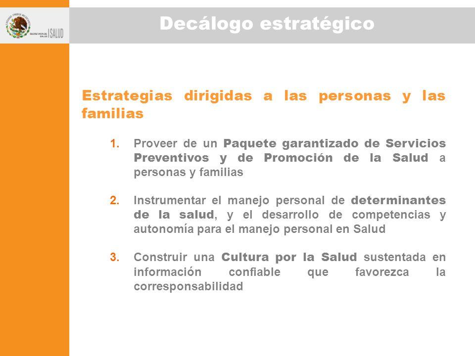 Decálogo estratégico Estrategias dirigidas a las personas y las familias.