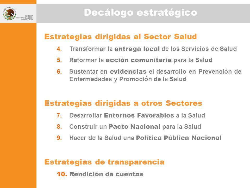 Decálogo estratégico Estrategias dirigidas al Sector Salud