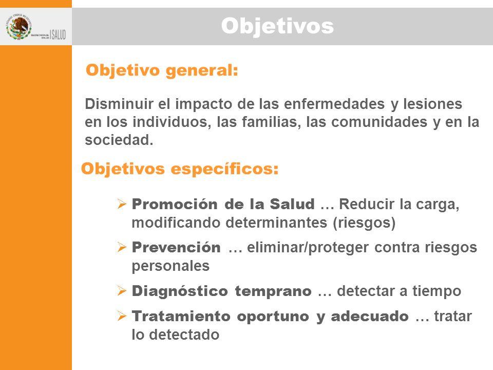 Objetivos Objetivo general: Objetivos específicos: