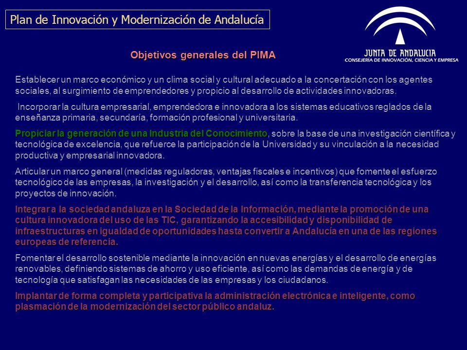Objetivos generales del PIMA