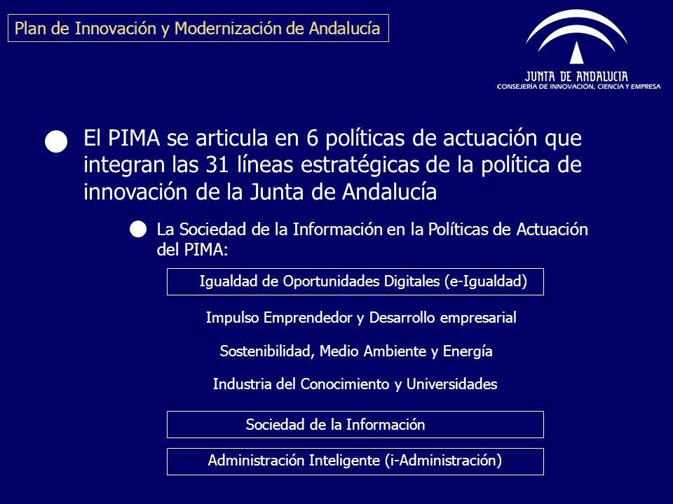 El PIMA se articula en 6 políticas de actuación que