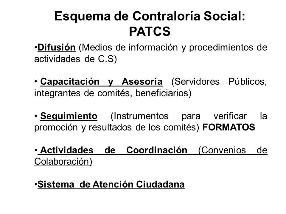 Esquema de Contraloría Social: PATCS
