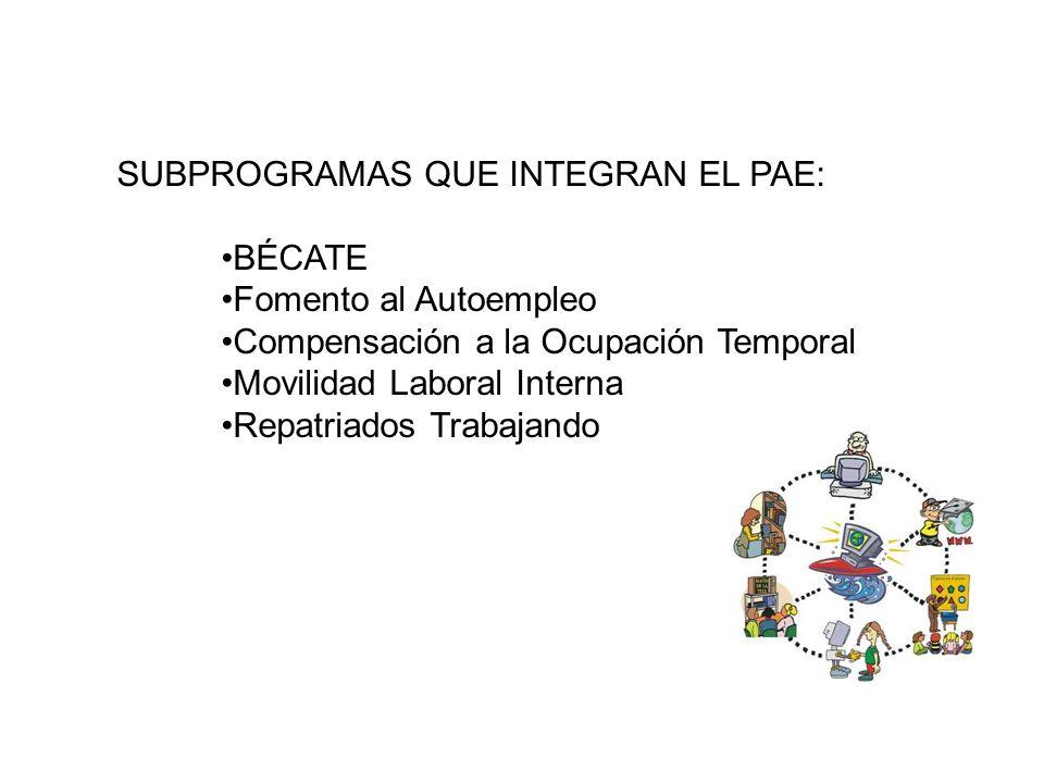 SUBPROGRAMAS QUE INTEGRAN EL PAE: