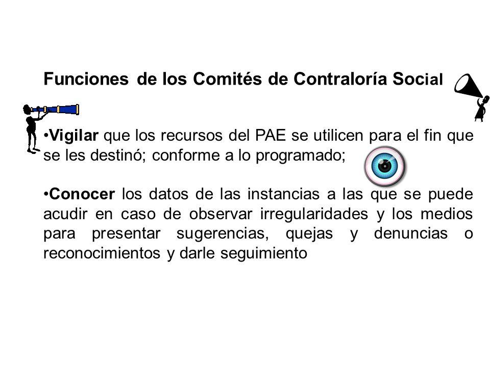 Funciones de los Comités de Contraloría Social