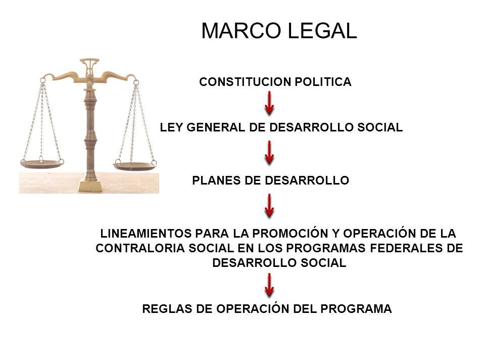 MARCO LEGAL CONSTITUCION POLITICA LEY GENERAL DE DESARROLLO SOCIAL