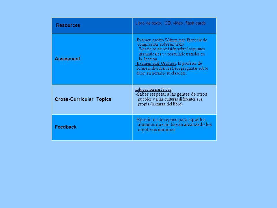 Ejercicios de revisión sobre los puntos