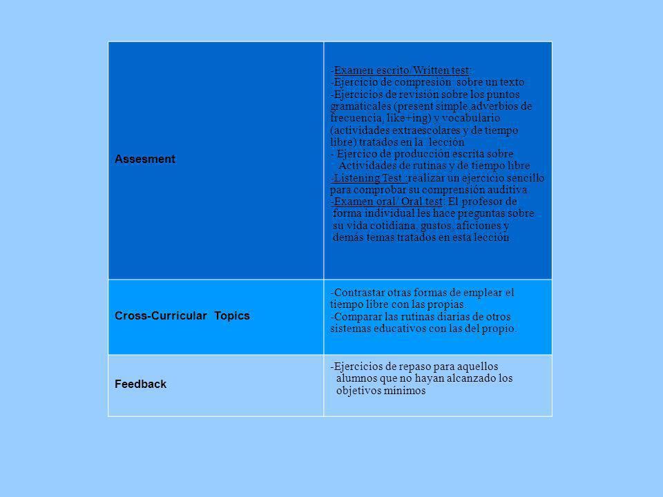 Assesment-Examen escrito/Written test: -Ejercicio de compresión sobre un texto. -Ejercicios de revisión sobre los puntos.