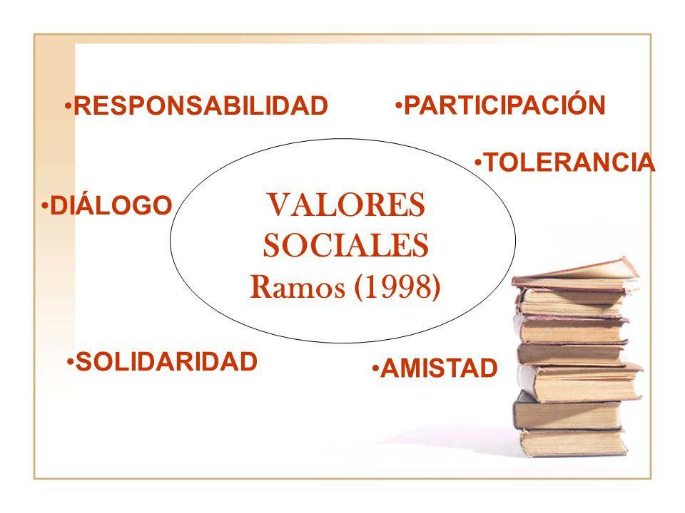 VALORES SOCIALES Ramos (1998)