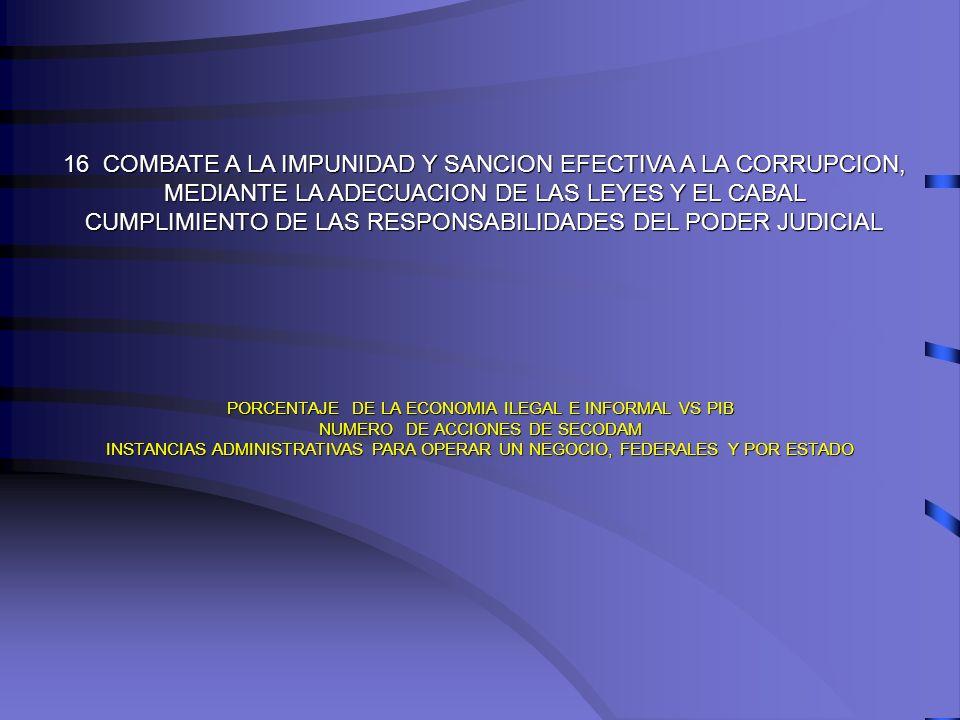 CUMPLIMIENTO DE LAS RESPONSABILIDADES DEL PODER JUDICIAL