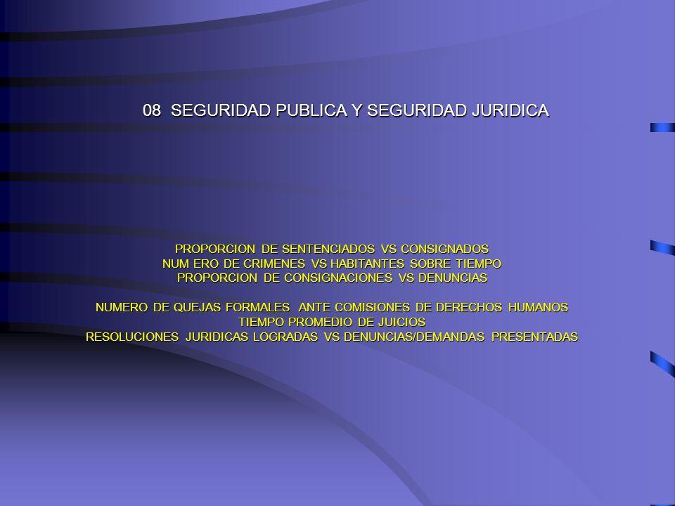 08 SEGURIDAD PUBLICA Y SEGURIDAD JURIDICA
