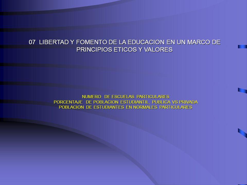 07 LIBERTAD Y FOMENTO DE LA EDUCACION EN UN MARCO DE PRINCIPIOS ETICOS Y VALORES