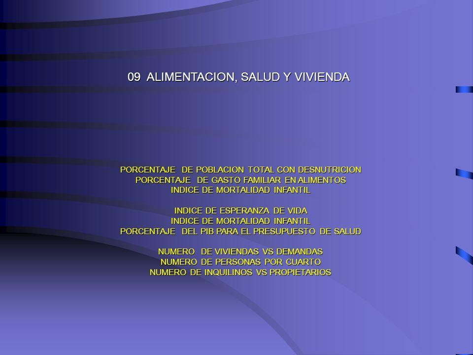 09 ALIMENTACION, SALUD Y VIVIENDA