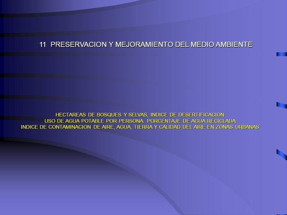 11 PRESERVACION Y MEJORAMIENTO DEL MEDIO AMBIENTE