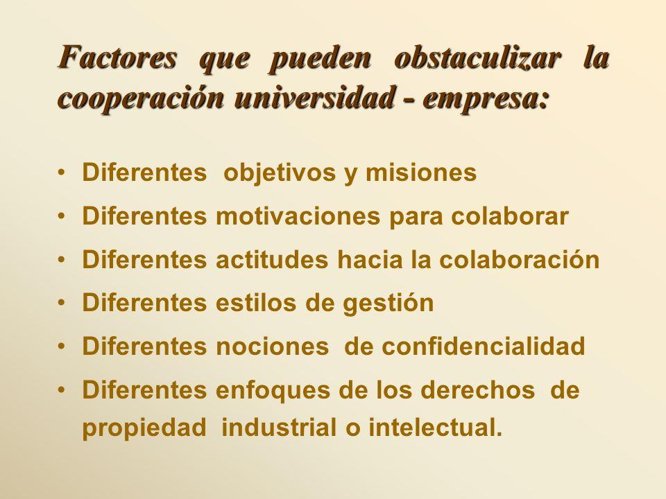 Factores que pueden obstaculizar la cooperación universidad - empresa: