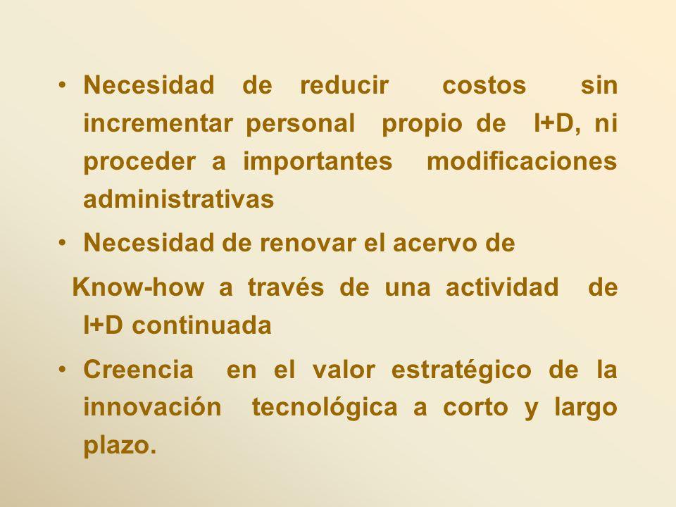 Necesidad de reducir costos sin incrementar personal propio de I+D, ni proceder a importantes modificaciones administrativas
