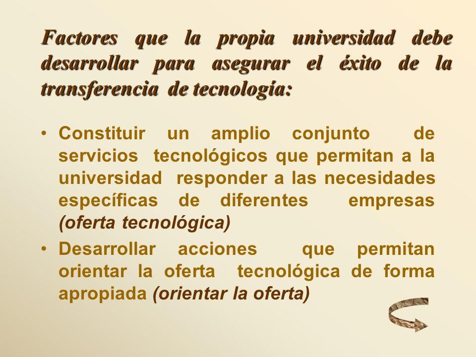 Factores que la propia universidad debe desarrollar para asegurar el éxito de la transferencia de tecnología: