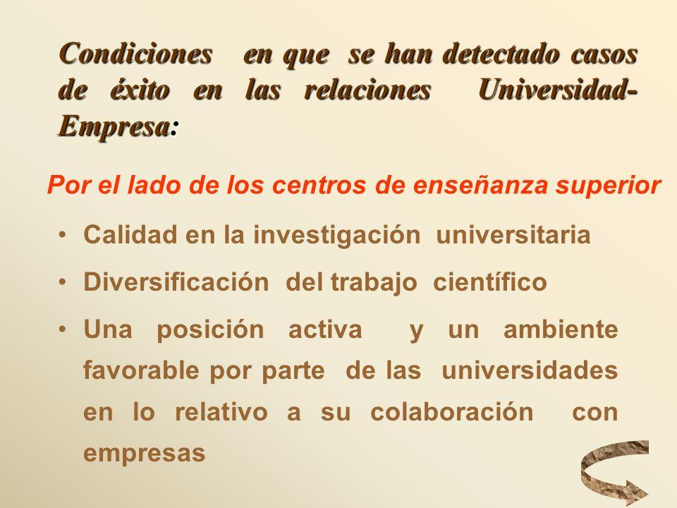 Condiciones en que se han detectado casos de éxito en las relaciones Universidad-Empresa: