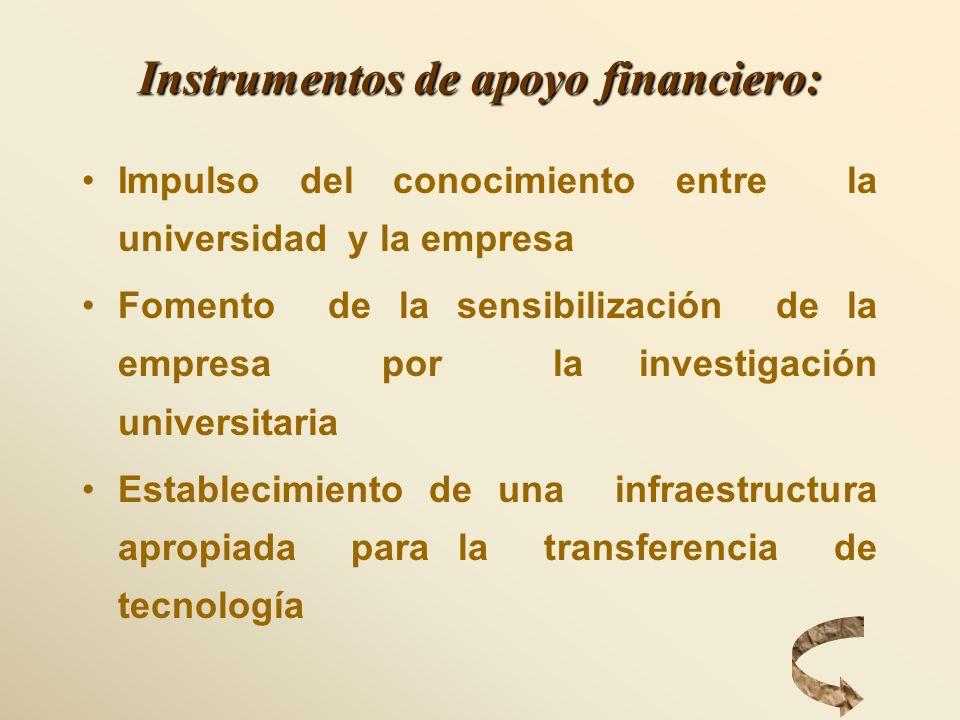 Instrumentos de apoyo financiero: