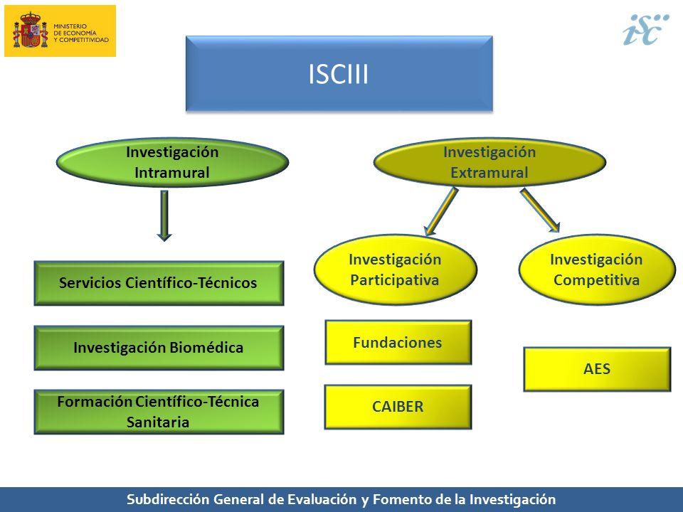 ISCIII Investigación Intramural Investigación Extramural