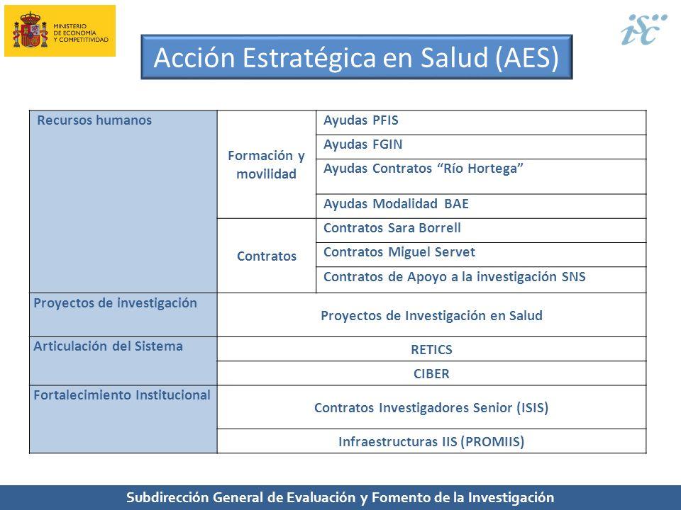 Acción Estratégica en Salud (AES)