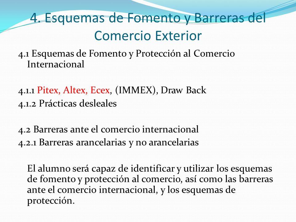 4. Esquemas de Fomento y Barreras del Comercio Exterior