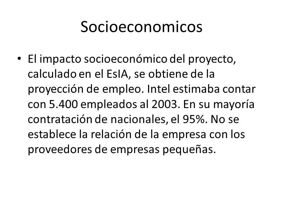Socioeconomicos