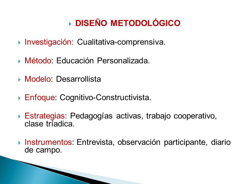 DISEÑO METODOLÓGICO Investigación: Cualitativa-comprensiva.