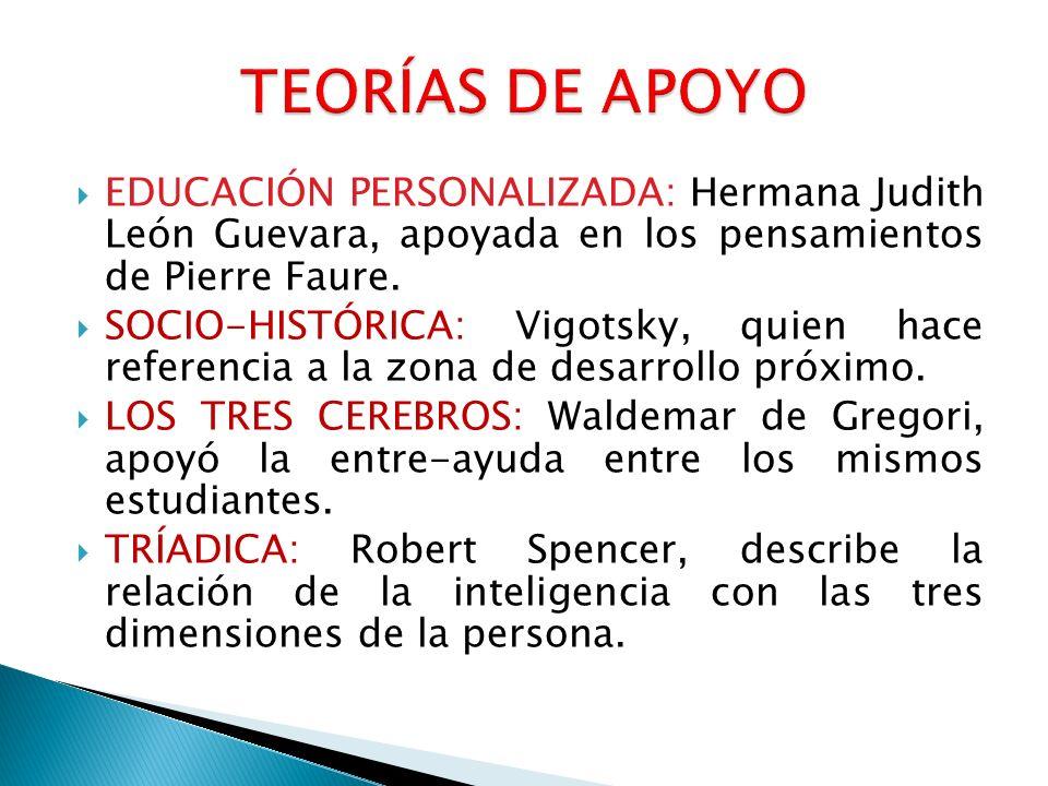 TEORÍAS DE APOYO EDUCACIÓN PERSONALIZADA: Hermana Judith León Guevara, apoyada en los pensamientos de Pierre Faure.