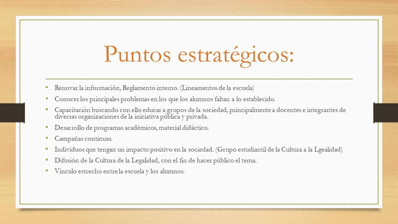 Puntos estratégicos: Renovar la información, Reglamento interno. (Lineamentos de la escuela)