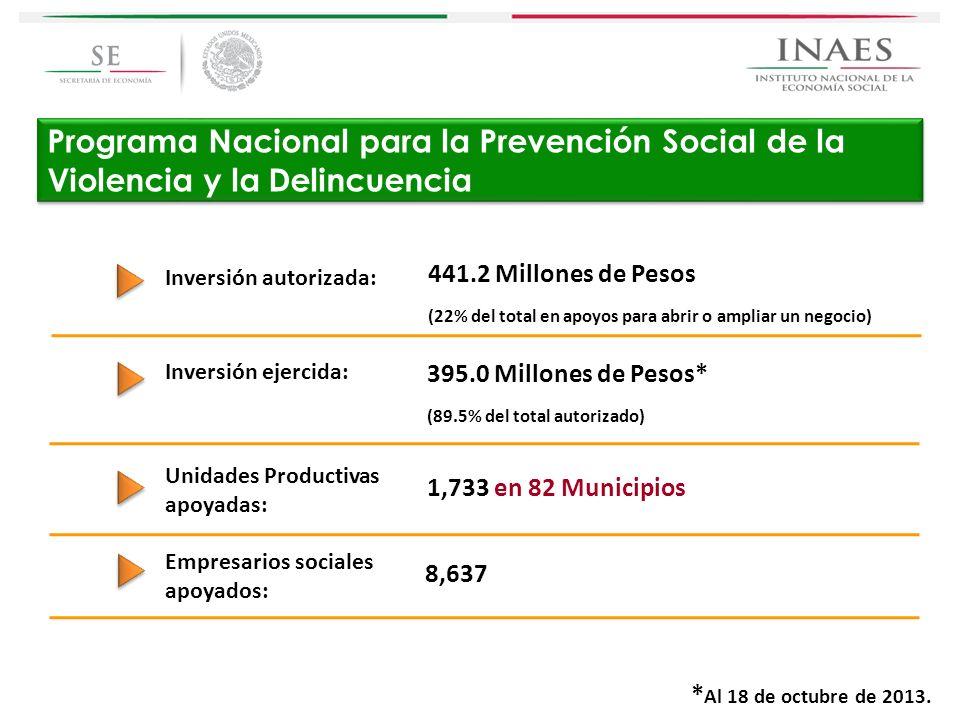 Programa Nacional para la Prevención Social de la Violencia y la Delincuencia