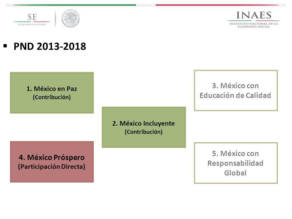 PND 2013-2018 3. México con Educación de Calidad