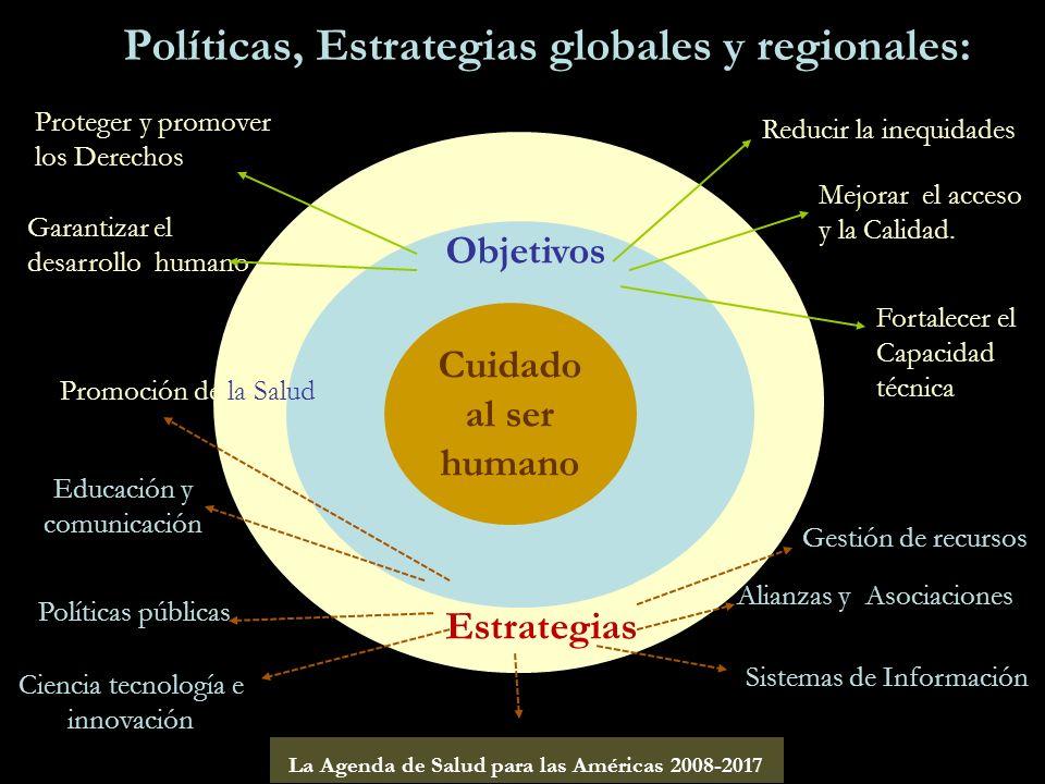 Políticas, Estrategias globales y regionales: