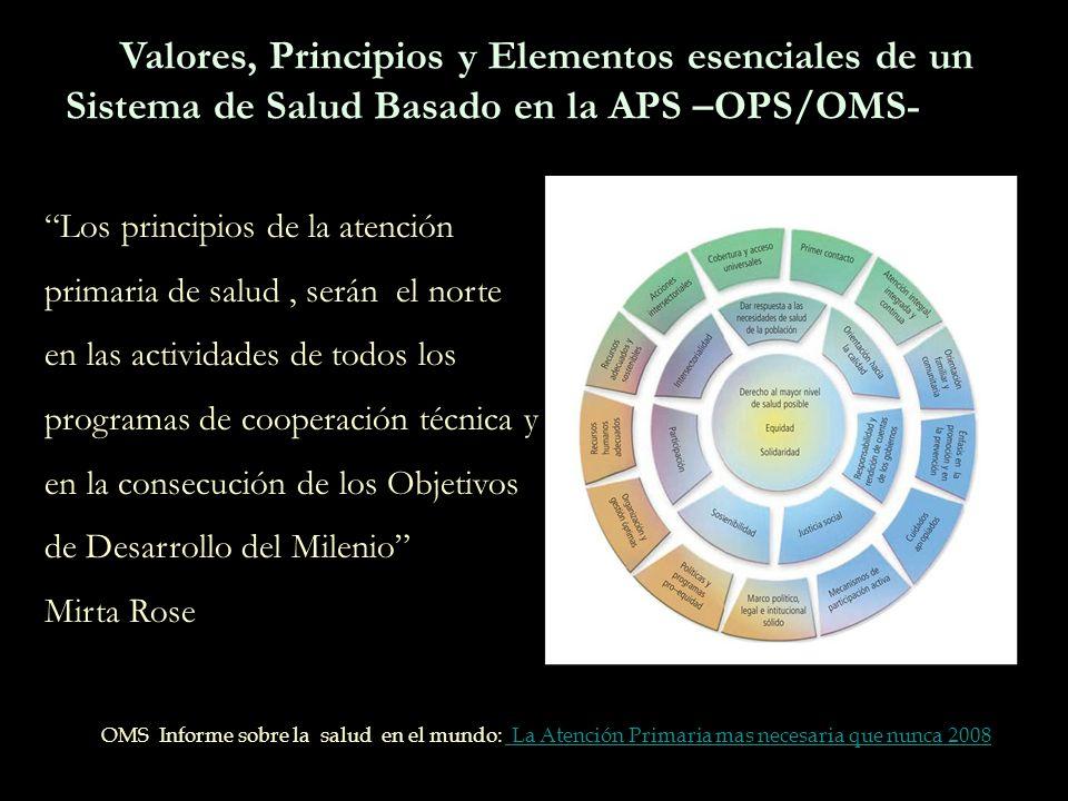 Valores, Principios y Elementos esenciales de un Sistema de Salud Basado en la APS –OPS/OMS-