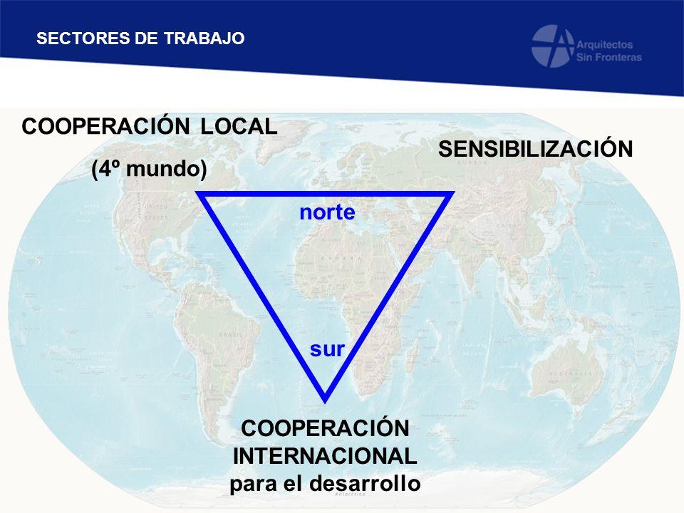 COOPERACIÓN INTERNACIONAL para el desarrollo