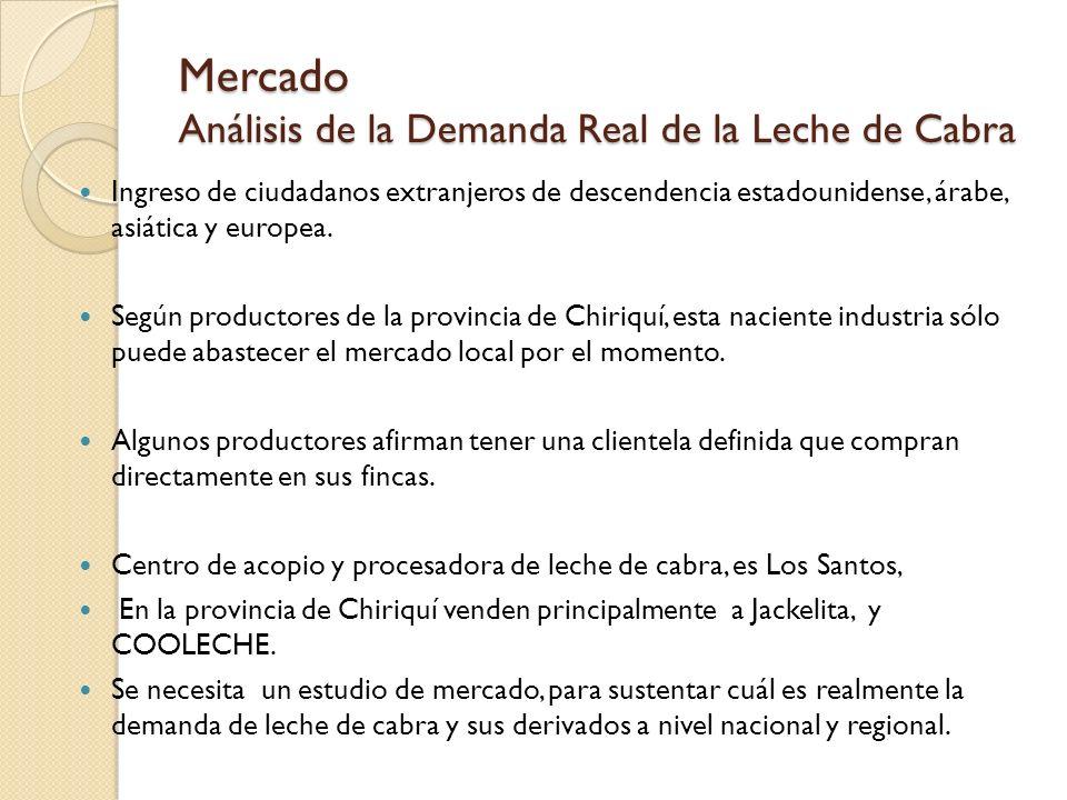 Mercado Análisis de la Demanda Real de la Leche de Cabra