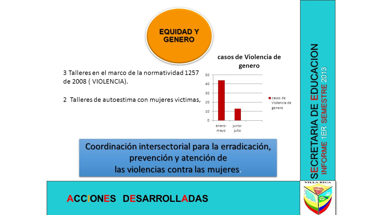 las violencias contra las mujeres.