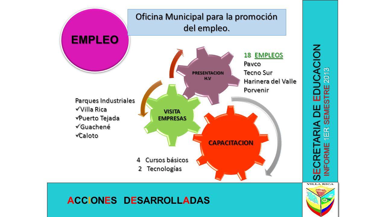 Oficina Municipal para la promoción del empleo.